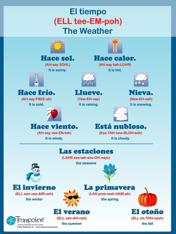 Weather in spanish Ilm, Seasons
